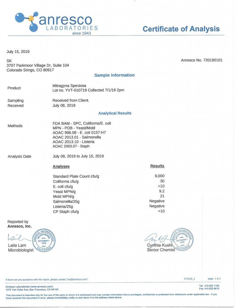 Anresco Lab Analysis Certificate